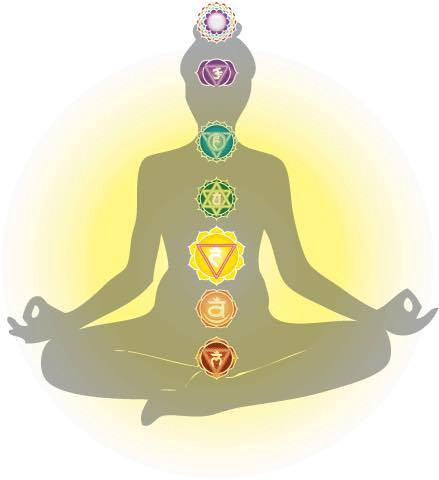 third chakra_soulstice mind body spa.jpeg