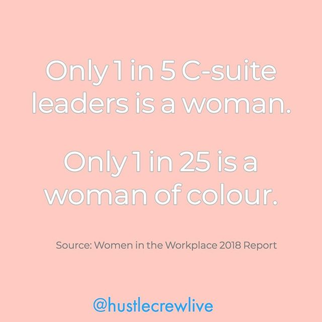 Women are underrepresented at every level but particularly at the top. The main culprits are hiring and promotions: women are less likely to be hired into entry-level jobs and then less likely to get promotions. It's even worse for women of colour! 😞⠀ ⁣⠀ At Hustle Crew we are striving to make the workplace more productive and more inclusive for the underrepresented through educational talks, support and mentorship to our community plus workshops for tech companies who want to foster inclusion and retain and support diverse candidates.⠀ ⁣⠀ Get in touch for more information! ⁣⠀ ⁣⠀ #womenintech #bosslady #empowerement #womenempowerement #empowerwomen #gendergap #timesuptech #diversity #representationmatters #inclusion  #diversityandinclusion #leanin #diversityinworkplace⁣ #womenintheworkplace #HustleTips #DreamBigHustleHard #Abadesi⁣