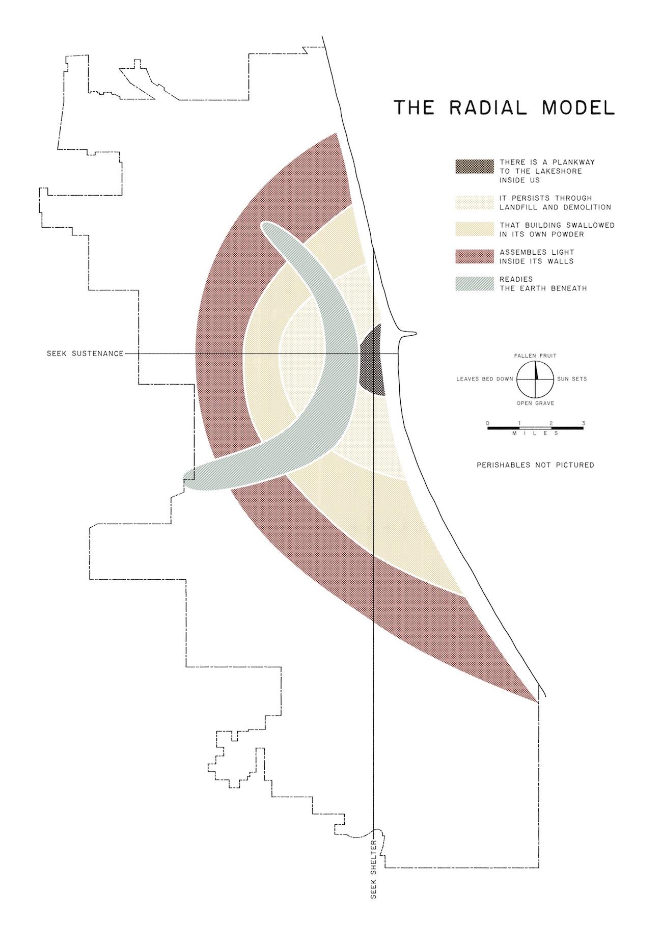 The Radial Model