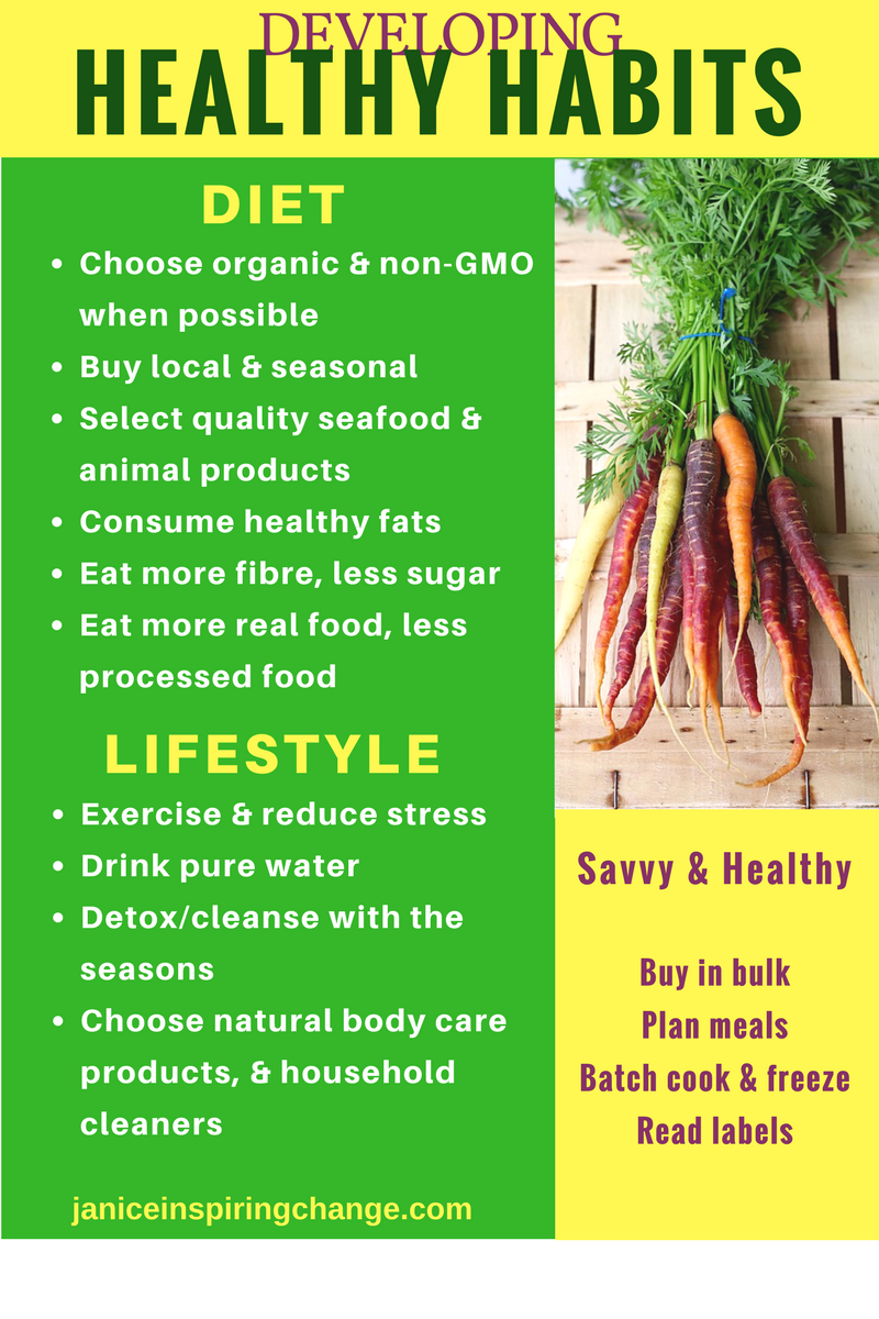 DEVELOPING HEALTHY HABITS
