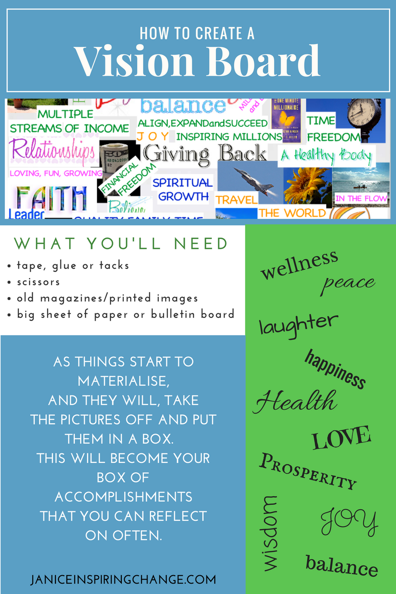 how to create your Vision board (2).png