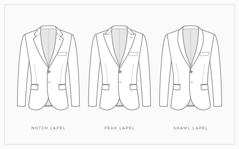 THE NOTCH LAPEL     The most common variety.   Notch lapels are the standard on single-breasted suits and a safe bet for most guys. You're not the most guys? Go for the slim lapel version for a more casual look.     THE PEAK LAPEL     A stylish choice for formal occasions.   The peak lapel is often associated with style and refinement and is generally only found on formal coats, tuxedos, and double and single-breasted jackets. Nevertheless, if you're looking to make a statement, the peak lapel is for you.     THE SHAWL LAPEL     A versatile choice for evening wear.   The shawl lapel is most commonly found on tuxedos and mess jackets. Characterised by its rounded cut, this style is inspired by the smoking jacket and can be a perfectly classy choice for your next formal affair.