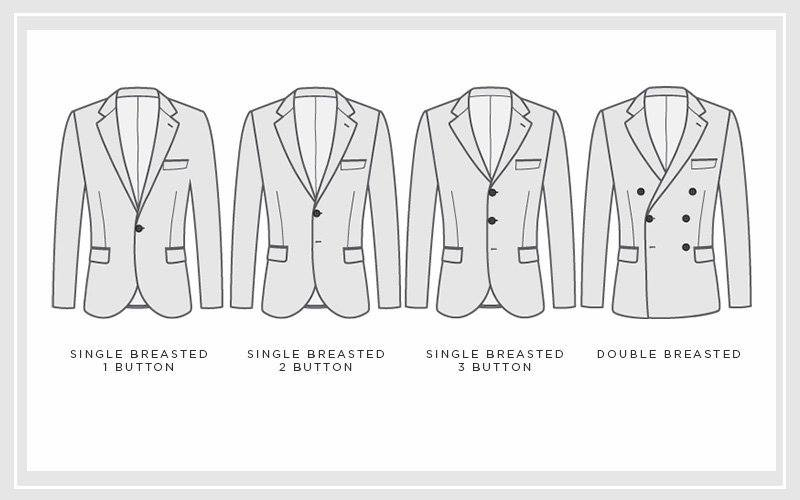 SINGLE-BREASTED ONE-BUTTON:  As a standard rule, it is proper suiting etiquette to have your suit buttoned when you are standing or walking, and unbuttoned when sitting. With a one-button suit, this is your only and easiest option.     SINGLE-BREASTED TWO-BUTTON:    [We recommend this as two buttons are the standard on suits.]   If you've ever done up both buttons on a two-button suit, you've probably noticed that it both looks and feels odd. To avoid your suit looking like it is pulling, only have the top button done and leave the second one alone.     SINGLE-BREASTED THREE-BUTTON:    Three buttons are ideal for taller men with longer torsos. The more the buttons, the more options you have. With this one, you can just keep it simple by buttoning the middle one, or you could also button the top two. Remember, as with two-button suits, leave the bottom one undone.     DOUBLE-BREASTED:    Keep in mind that a double-breasted jacket can have up to eight buttons.