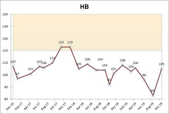 HB chart.jpg