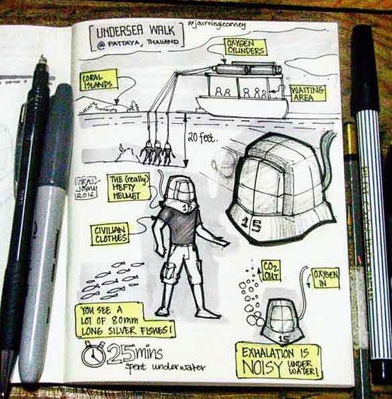 Joshi's experience of undersea walking, illustrated