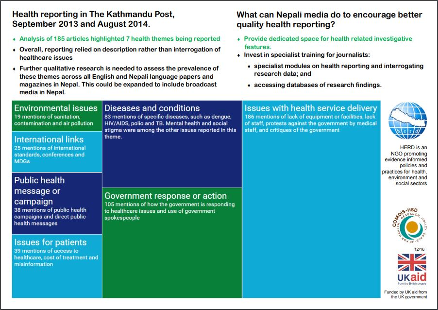 Infographic: Health reporting in The Kathmandu Post (summary of the main learning paper) Dec 2016