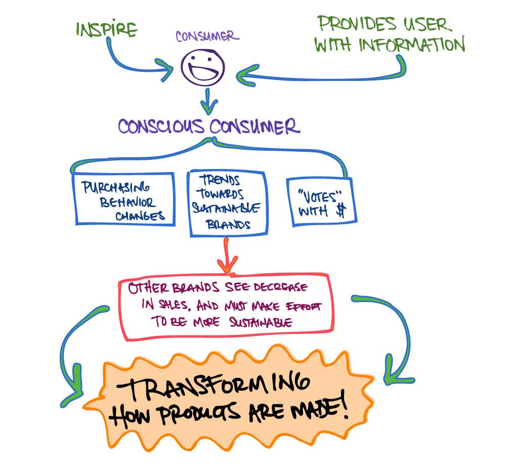 Sketch1_HOw_RISWORKS_2.jpg