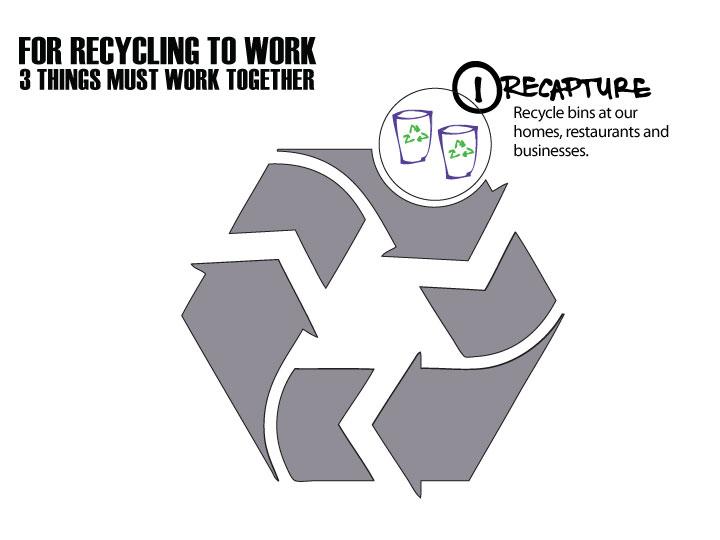 REDEFININGrecycling_2.jpg