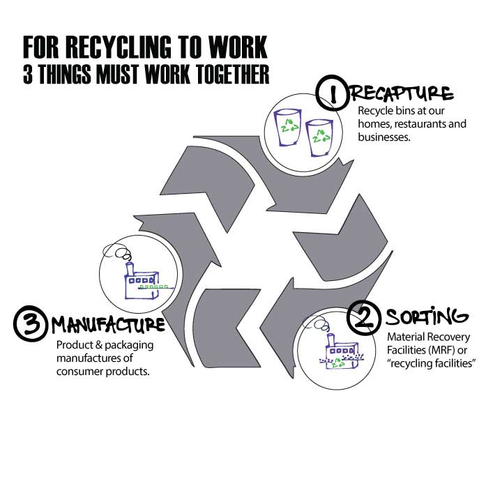TITELE_SQ_REDEFININGrecycling_4.jpg