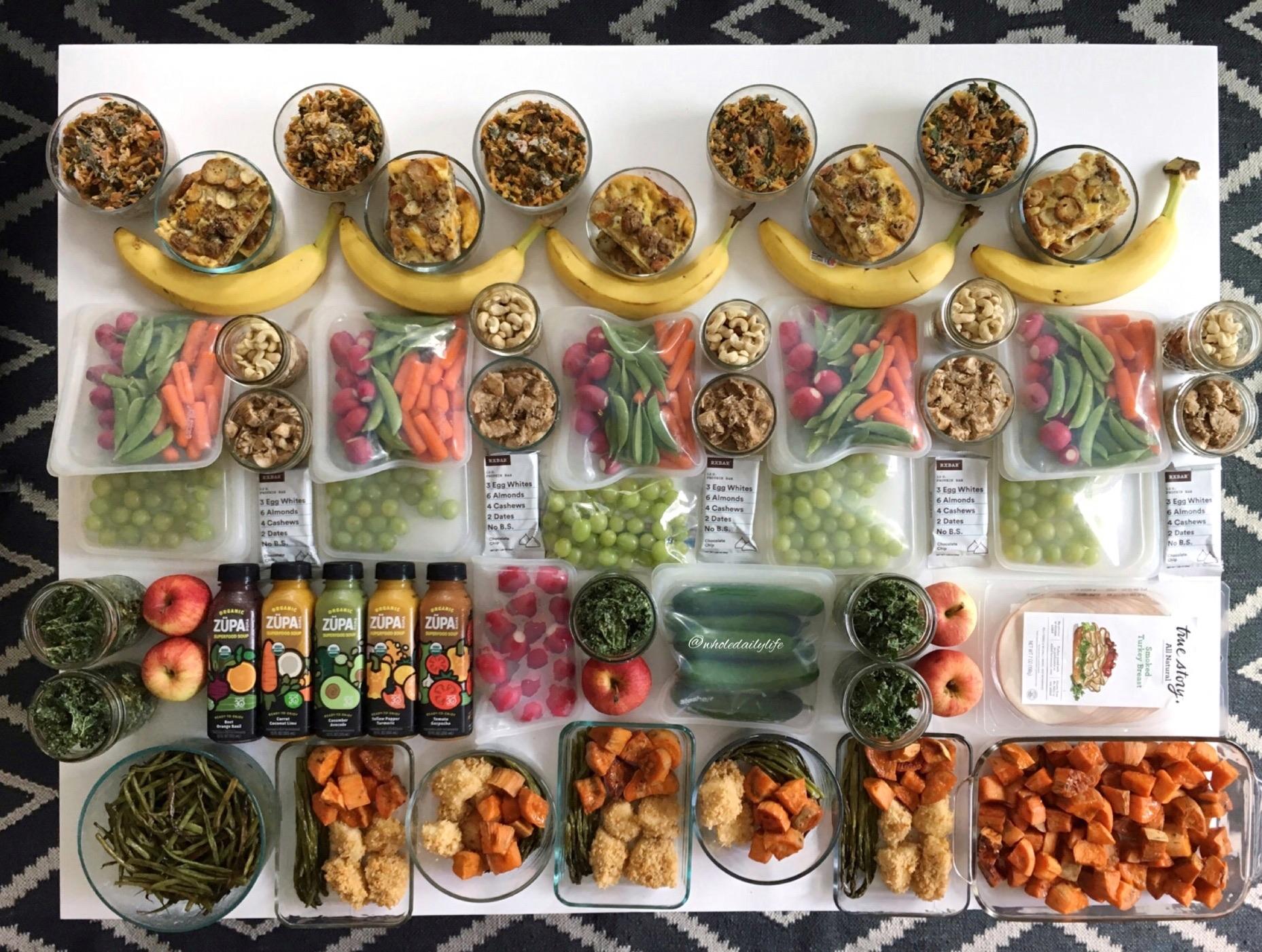 Meal Prep 7/10/17: Whole 30 Week 3