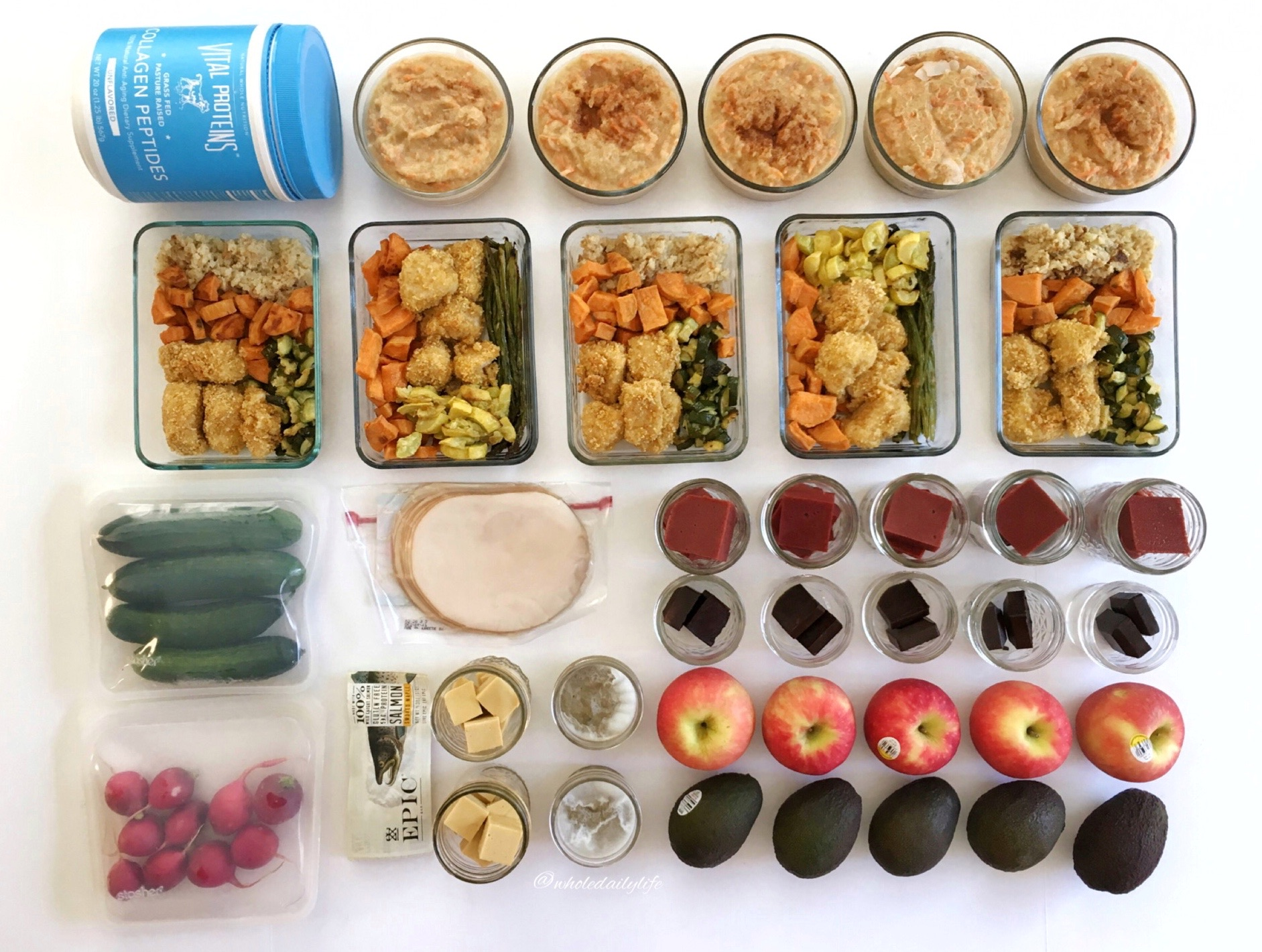 Whole Daily Life Meal Plan 8/14/17: All About AIP