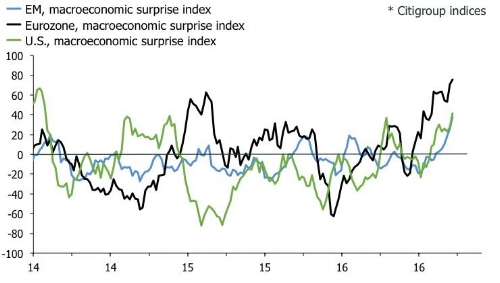 All aboard for the great reflation?