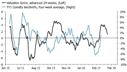 Bond valuation.jpg