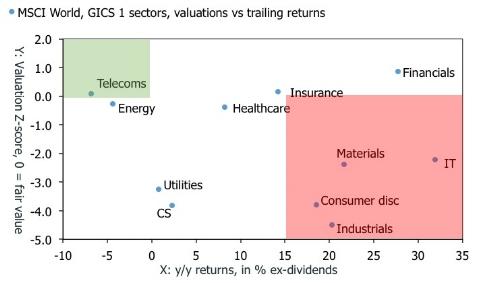 Sectors.jpg