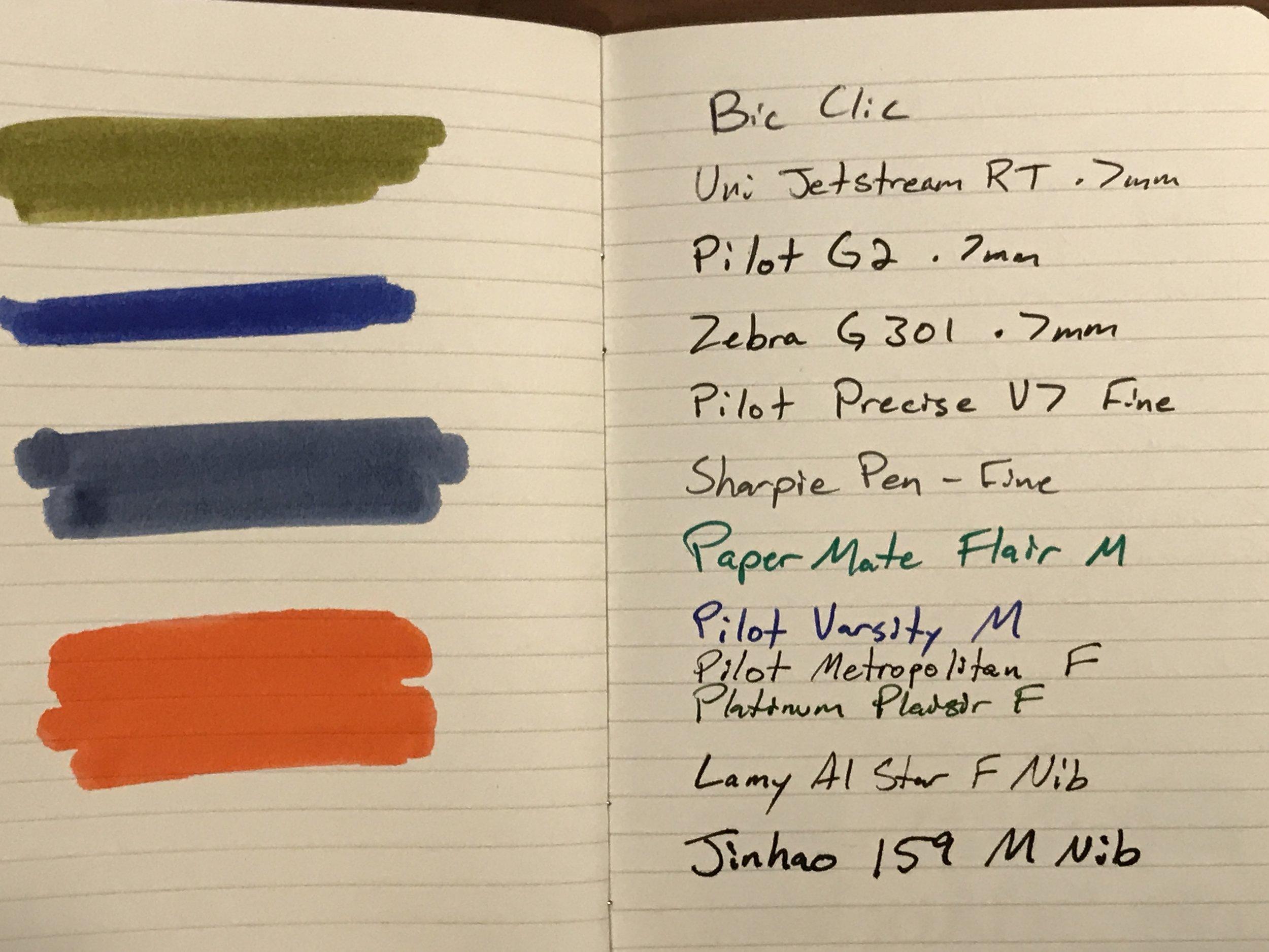 Pen test, a few swabs of fountain pen ink.