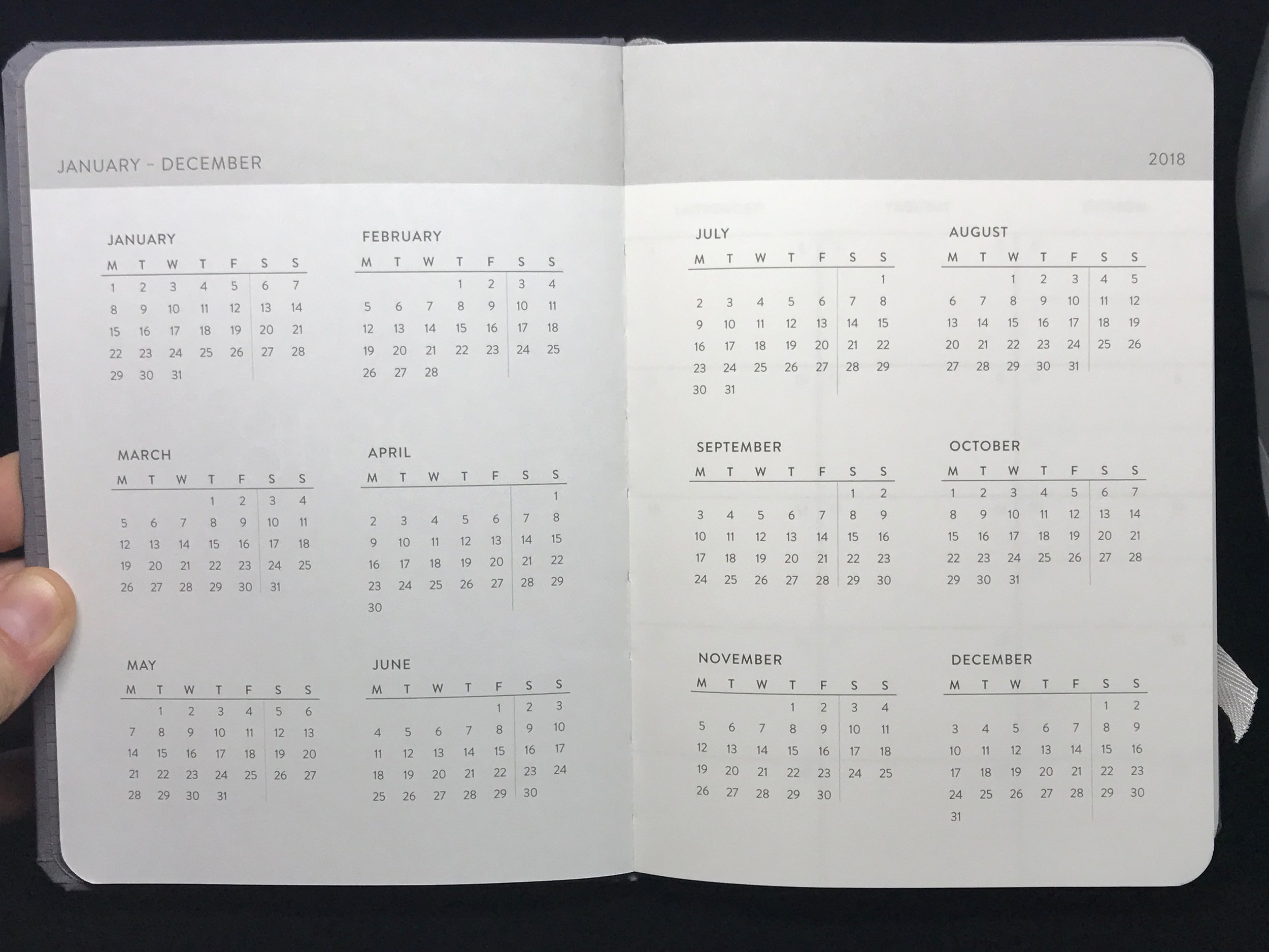 Yearly spread.