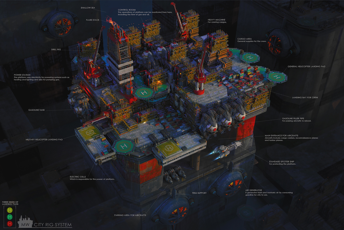 008 Rig System Structure.jpg