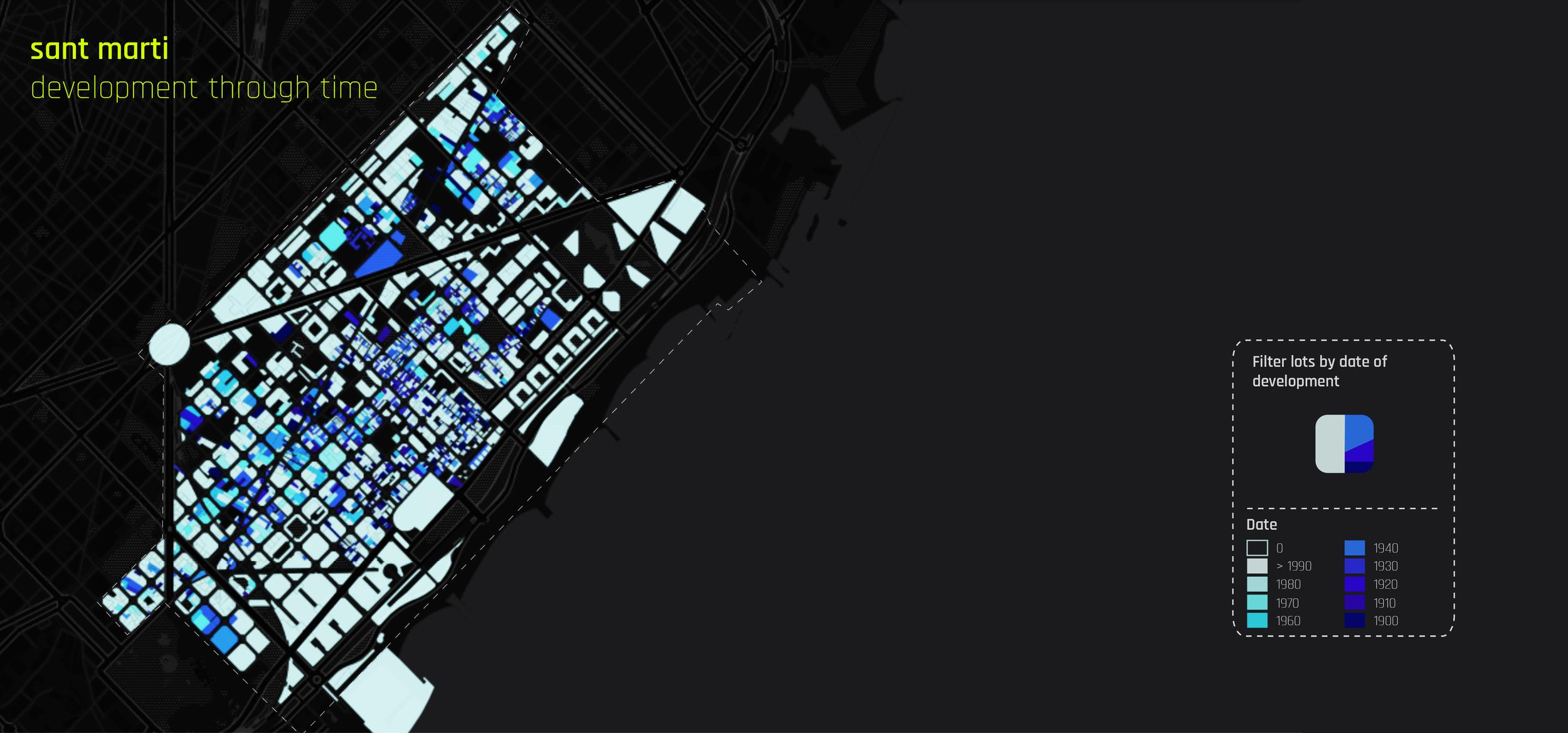 understanding the urban development through time