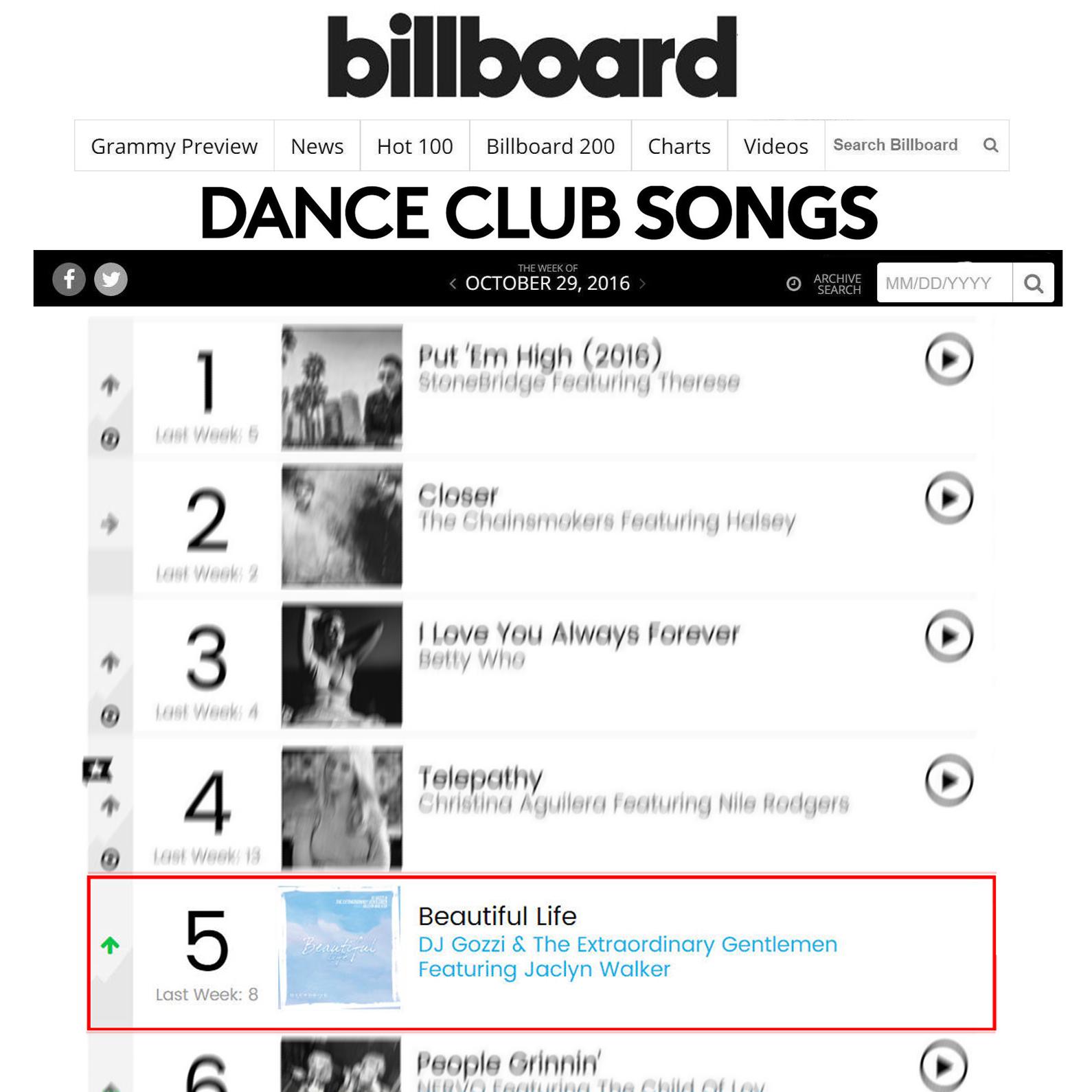 Billboard Top 25