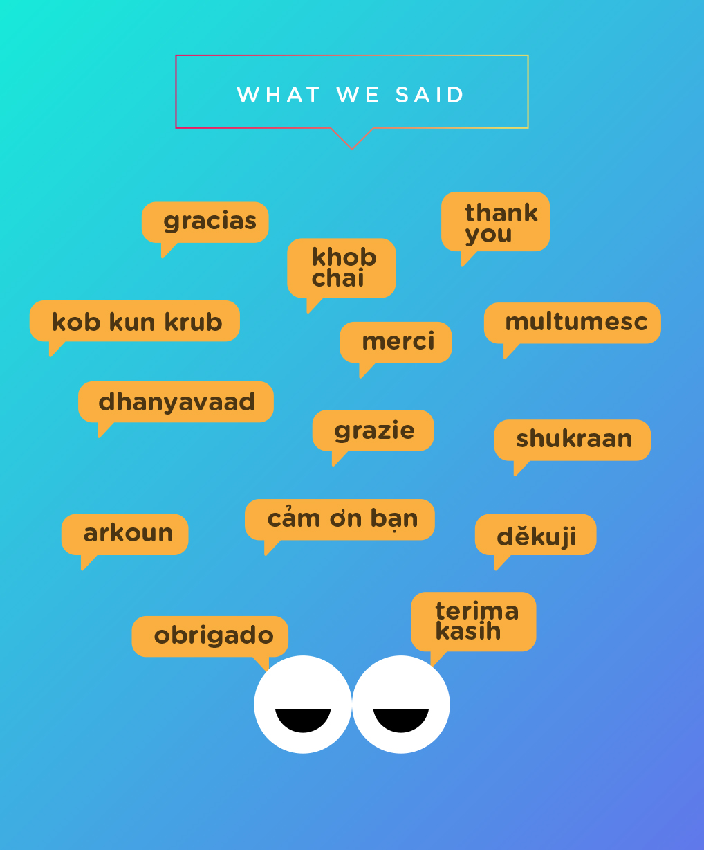 rtw_languages