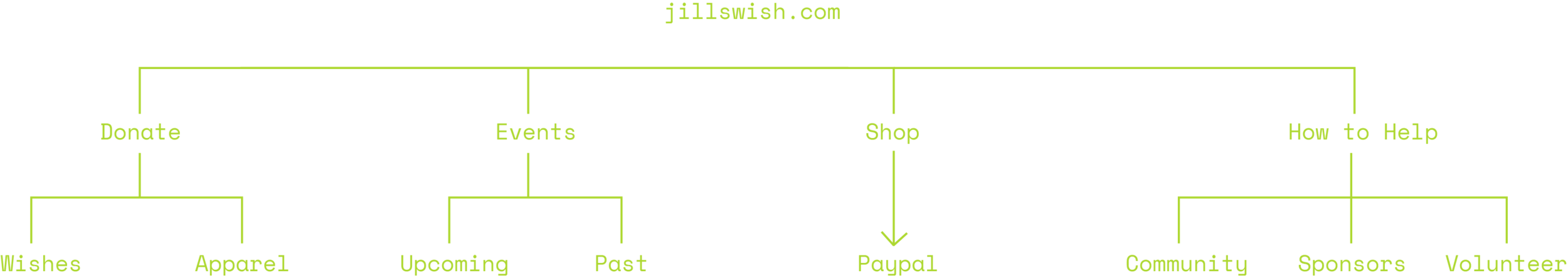 Jill's Wish Sitemap_New.png