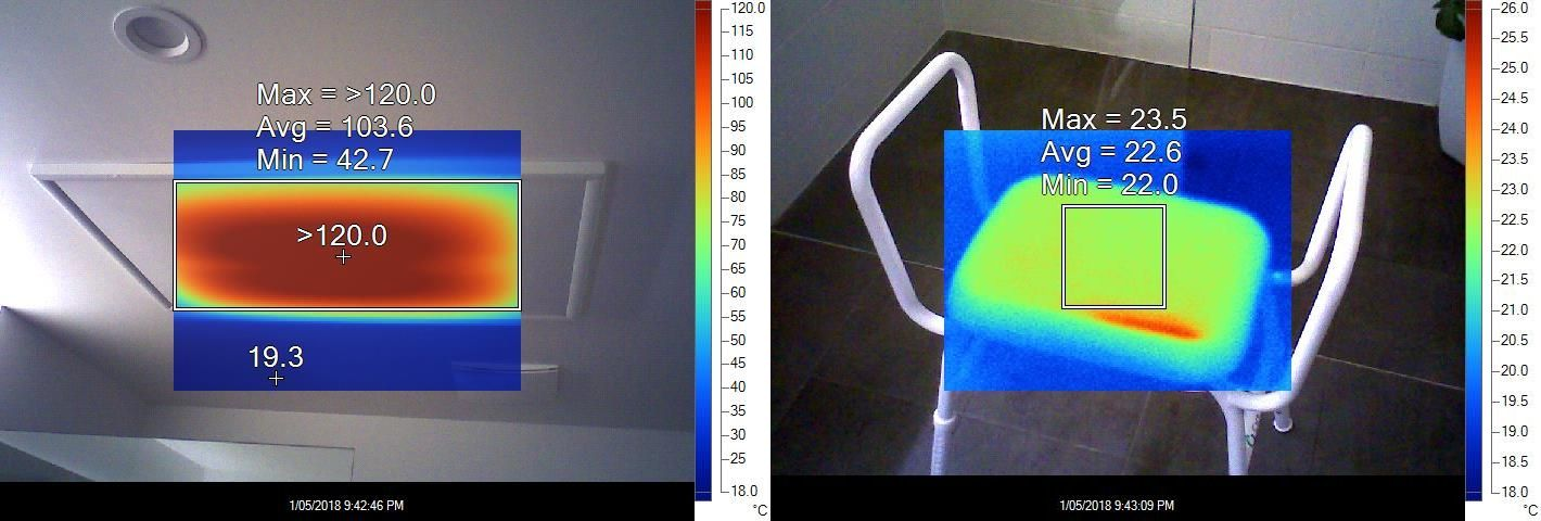 Six minutes after being switched on, the surface of the 600W far infrared heater panel went from the same temperature as the ceiling, to above 120 degrees (beyond the range of my thermal camera)! In the same period the surface temperature of the shower chair, 1.9 metres below, increased by ~3.5 degrees.
