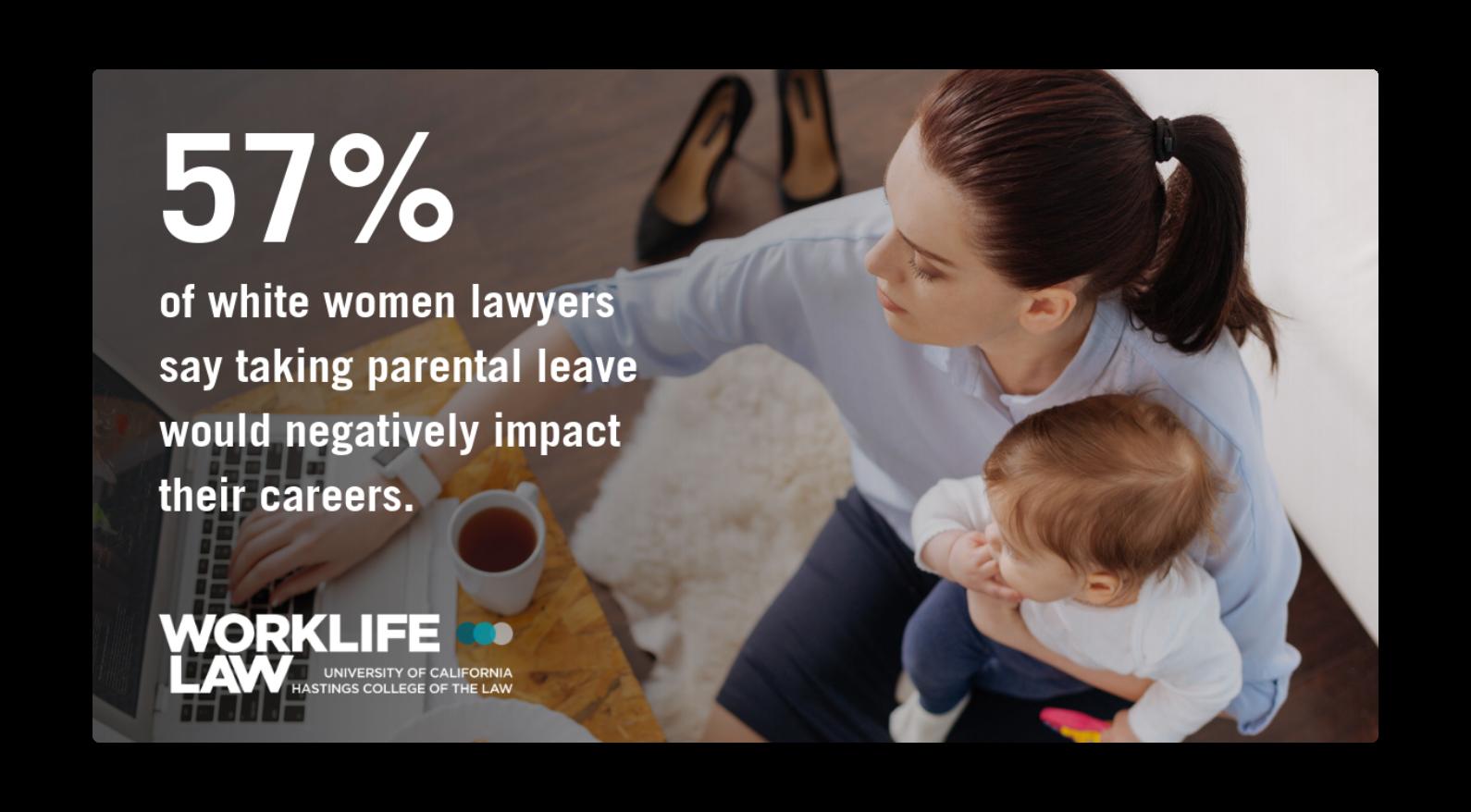 Diverge WorLiife Law Gender Equity