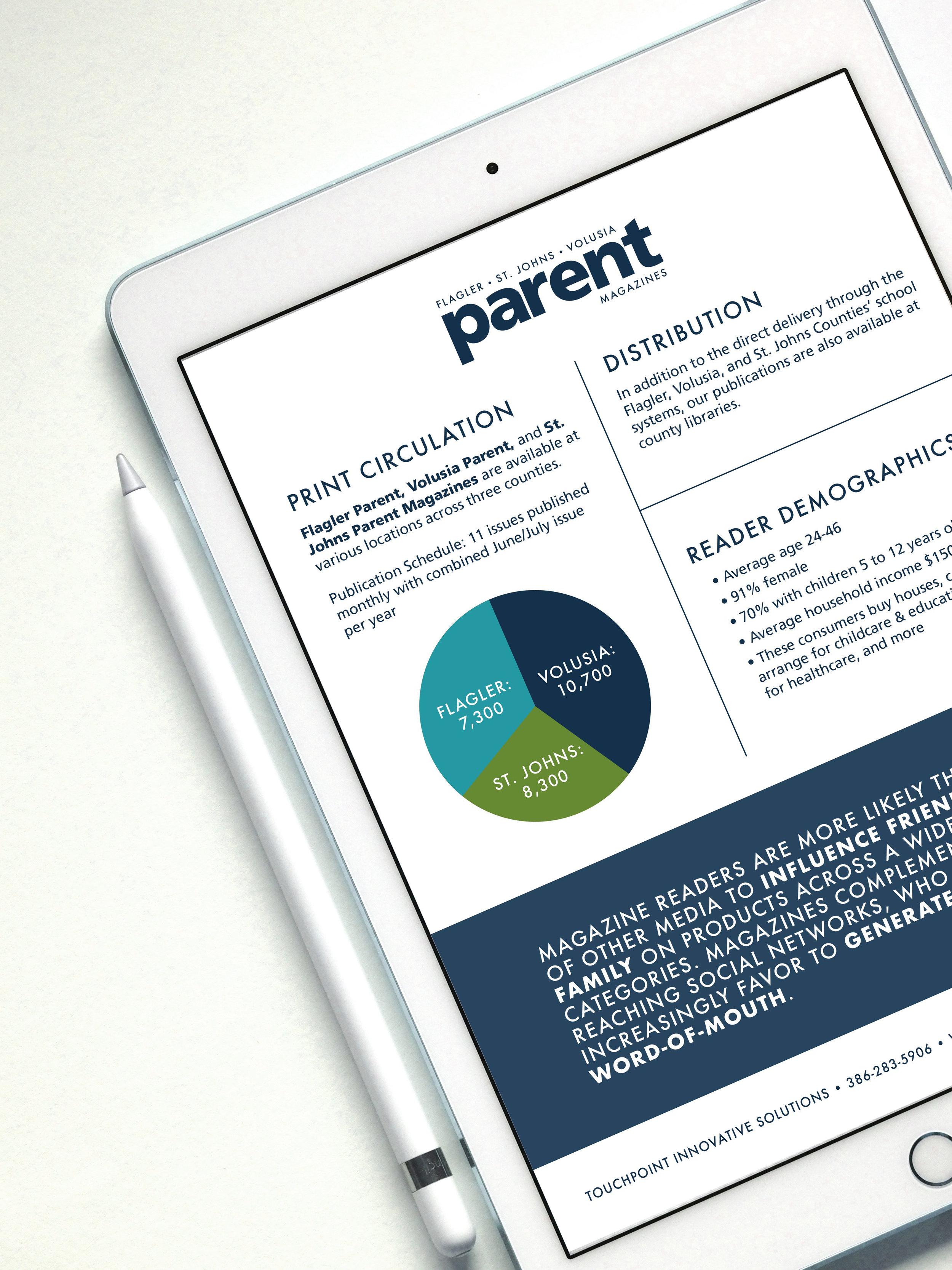 CE Studios: Branding, brand refresh, product media kit design for parents' magazine