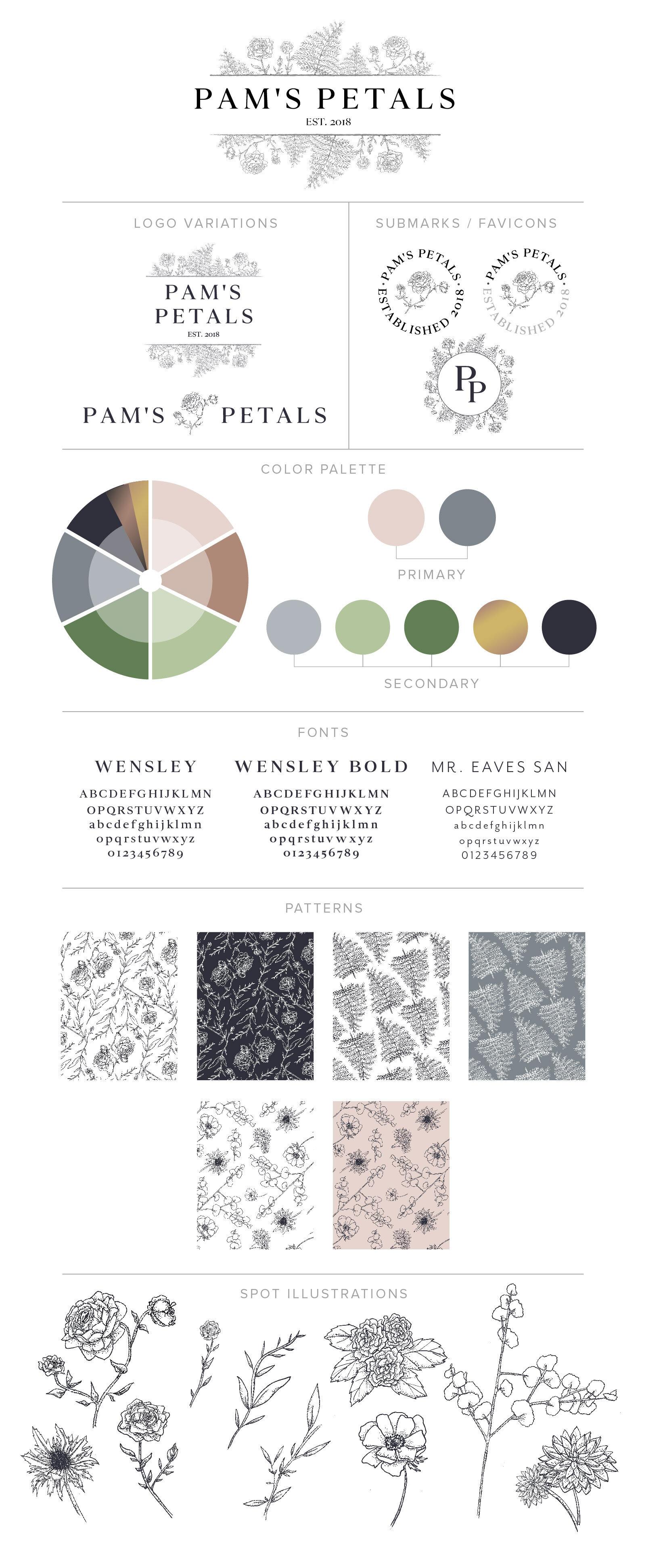 Pam Brand Board v.2-01.jpg