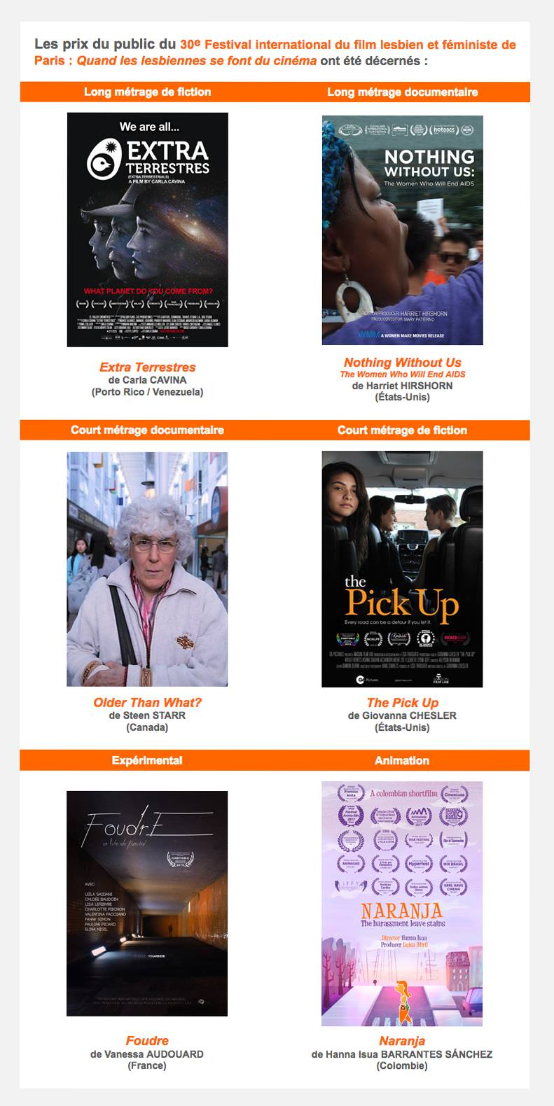 The Pick Up awarded Best Short Film - Awards for The Pick Up! Cineffable - the Paris Lesbian and Feminist Film Festival celebrated their 30th anniversary in 2018 and the audience awarded The Pick Up best short fiction film. In Montreal at the image+nation Film Festival, the awarded The Pick Up Best Best Short Film. And in Carbondale, Illinois at the 41st Big Muddy Film Festival the Jury Awarded The Pick Up an award for Screenwriting. Merci!