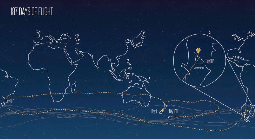 This is a flight map of one the balloons from Google's  Project Loon , which brings internet access to rural communities. SO cool!