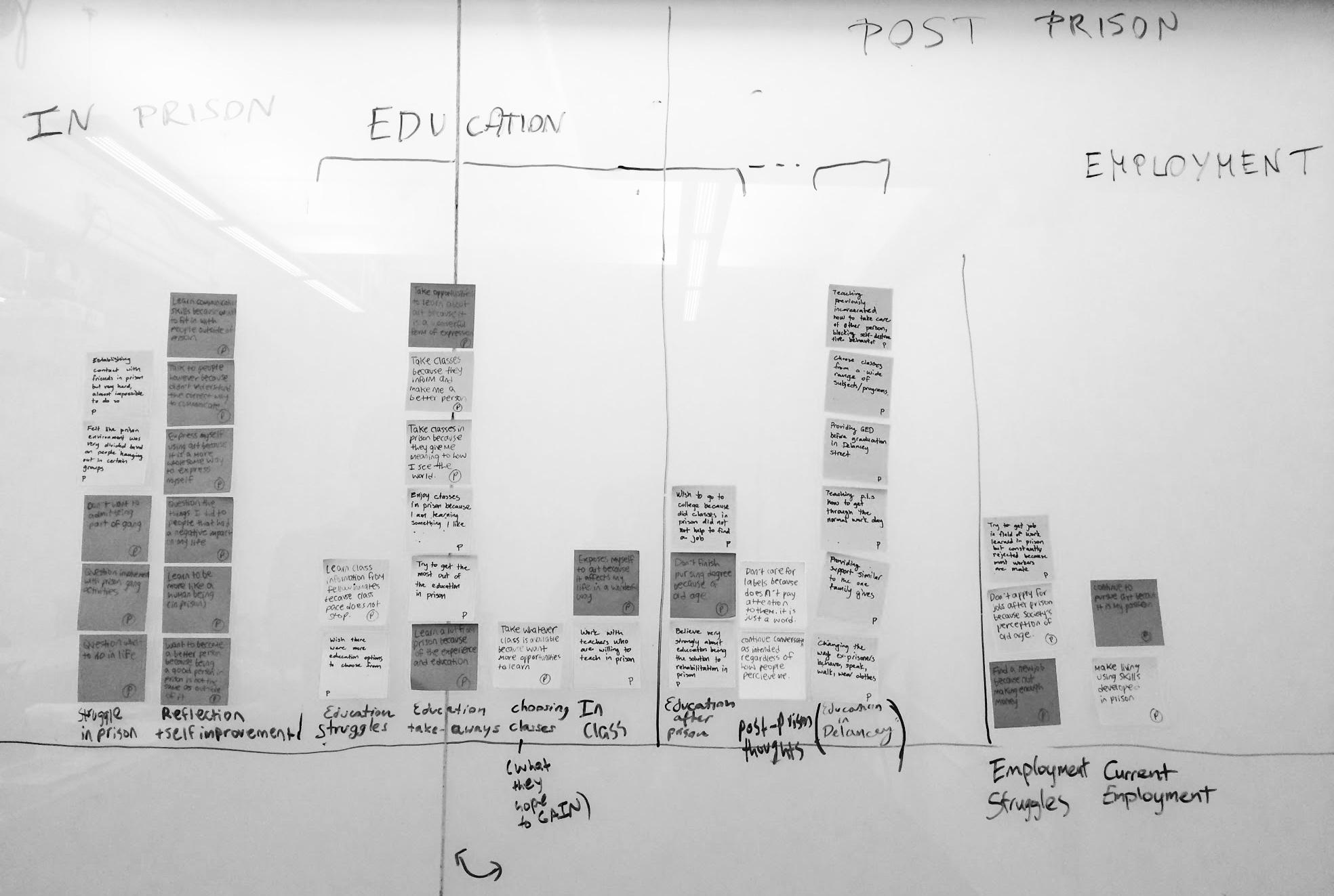 mental model graph (whole) copy.jpg
