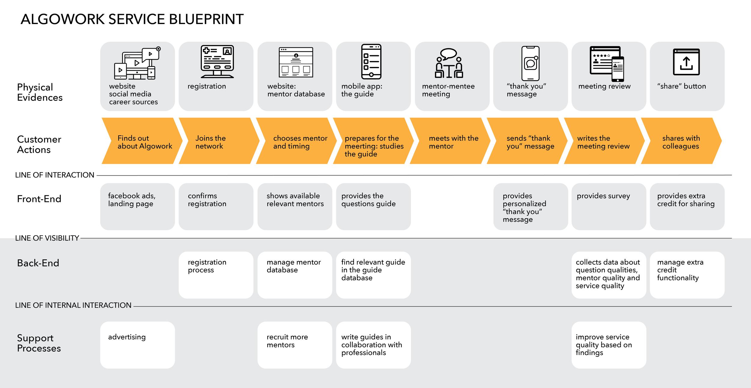 algowork blueprint-05.png