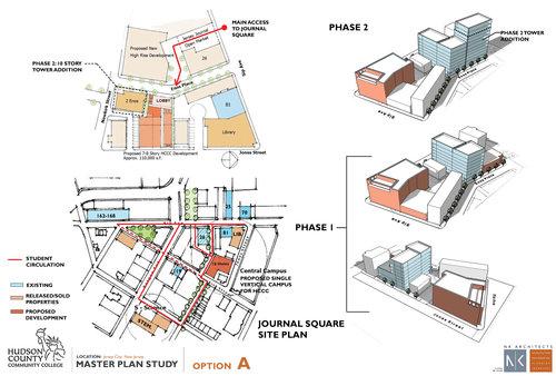 Bergen Community College Master Plan Nk Architects