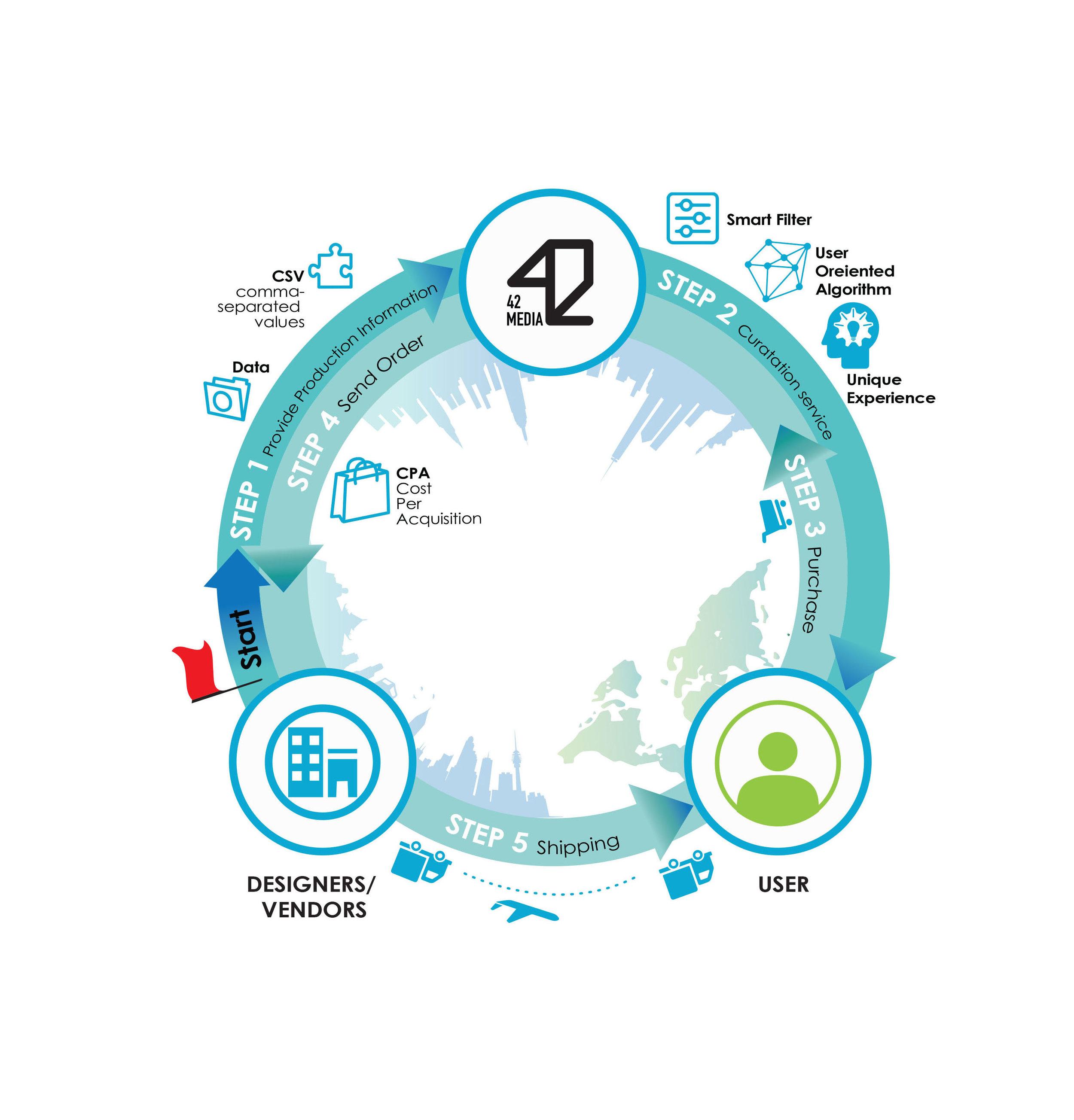 logistics infograph.jpg