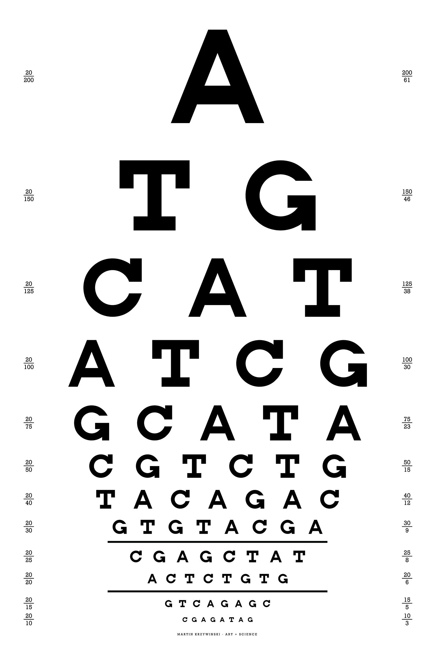 snellen-chart-genetic-sequence-01.png