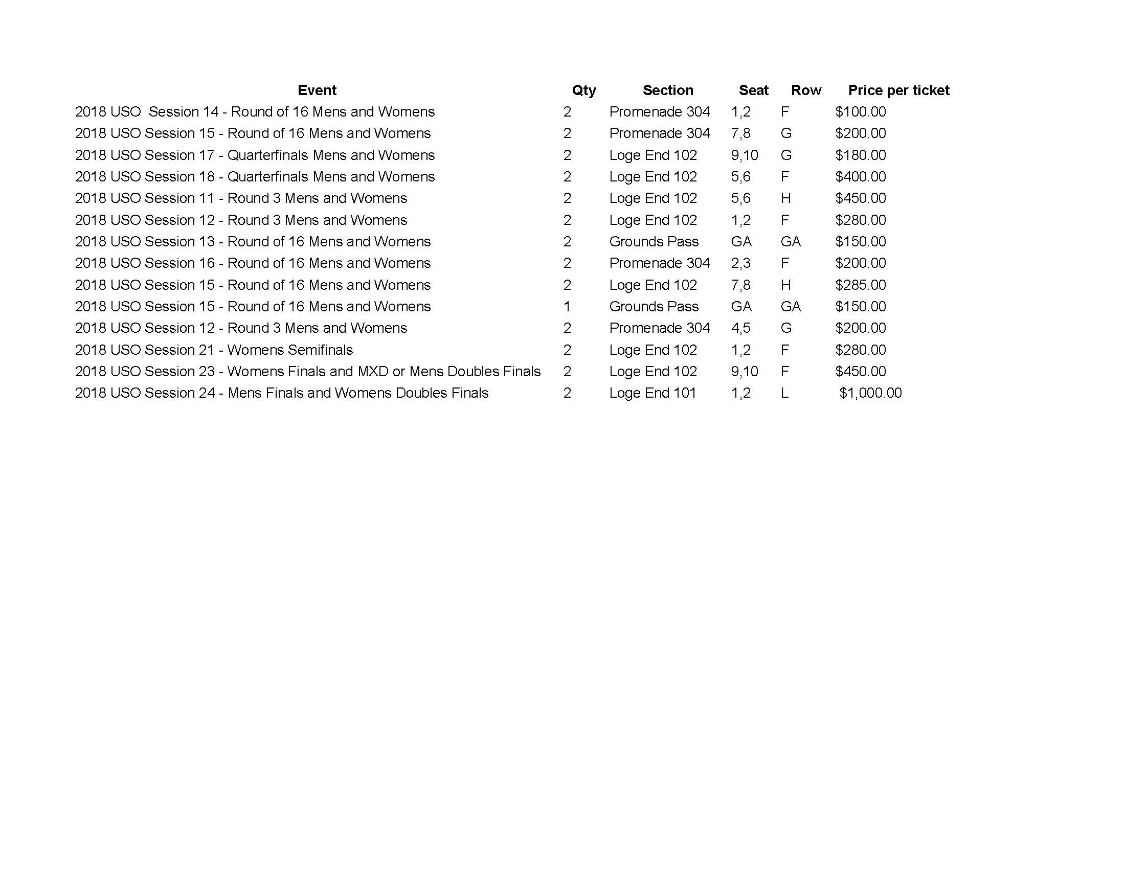 USO Ticket Listing.8.29.18.jpg