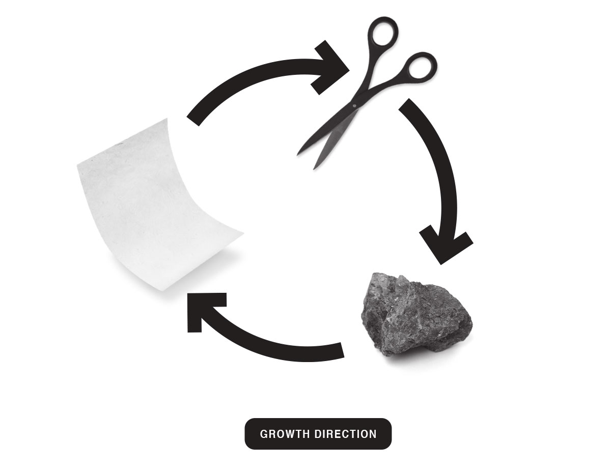 Scissors-Paper-Rock-growthdirection.jpg