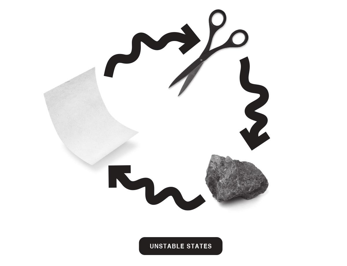 Scissors-Paper-Rock-unstablestates.jpg