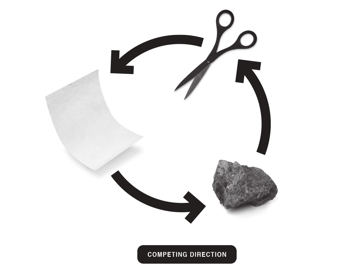 Scissors-Paper-Rock-competingdirection.jpg