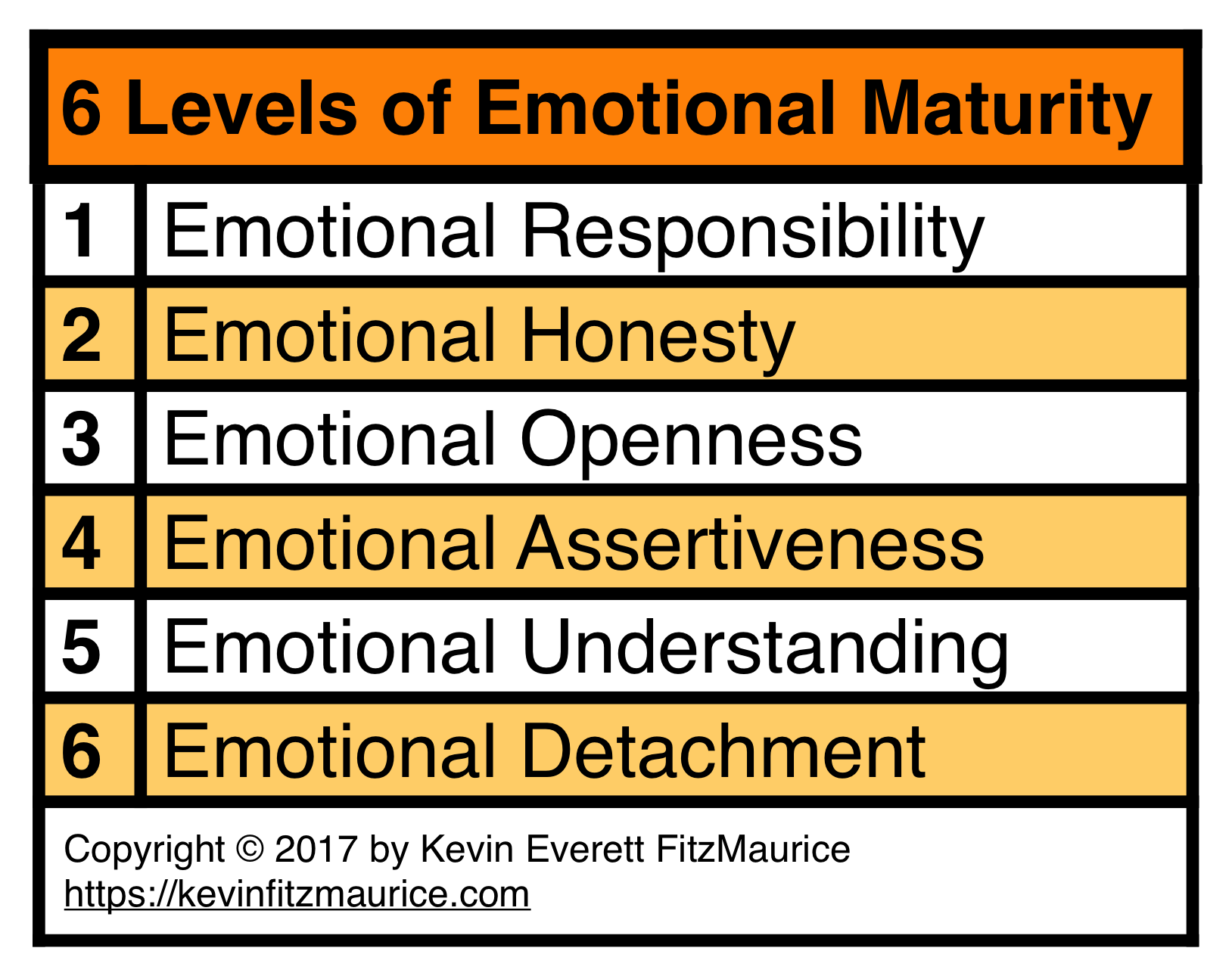 Maybe I am finally approaching full emotional maturity? Ok, probably not, but I can at least see the path. Gotta start somewhere, right? :)