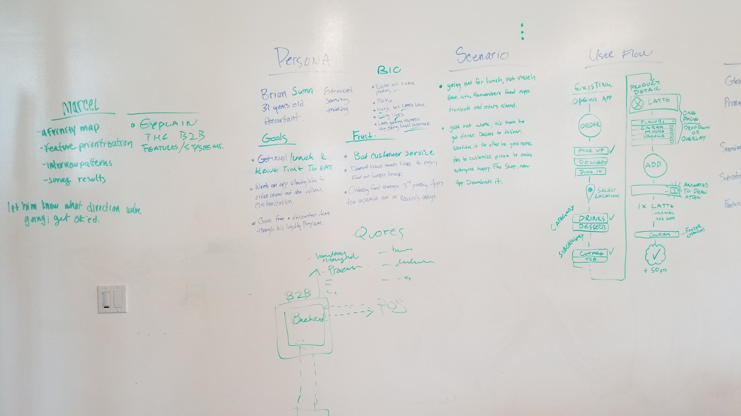 Team whiteboard session