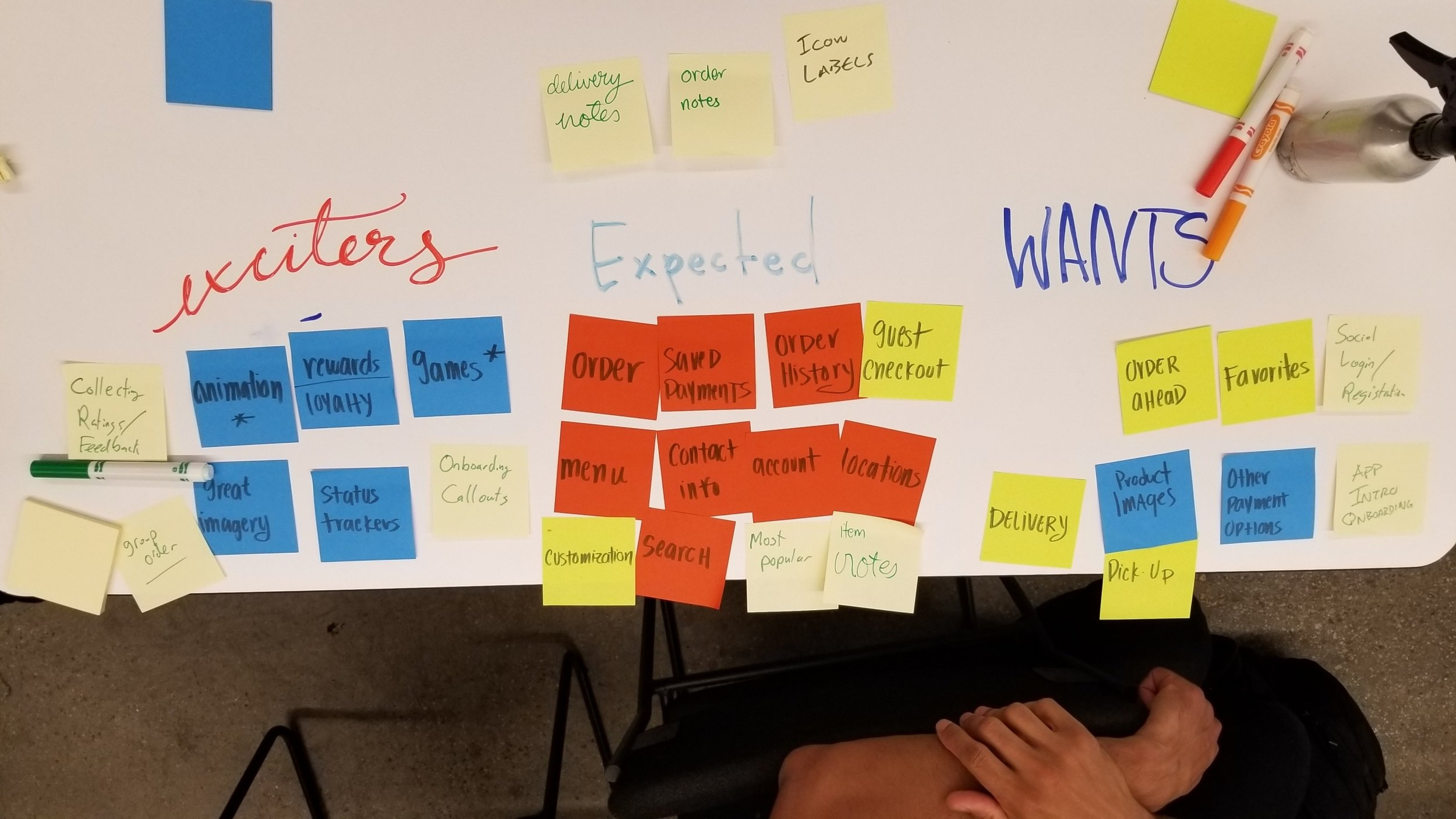 Feature prioritization exercise with client