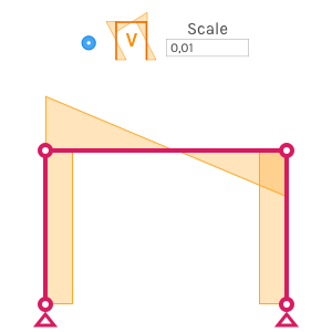 Figure A ) Diagram drawn with scale of 0.01