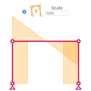 Figure B ) Diagram drawn with scale of 0.02