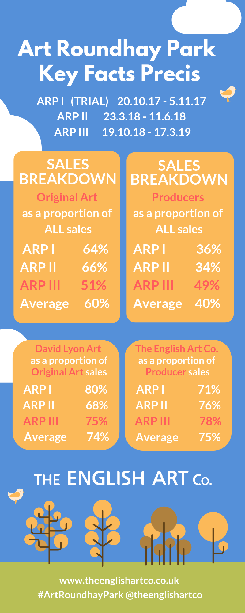 ARPPrecisInfographic2.png