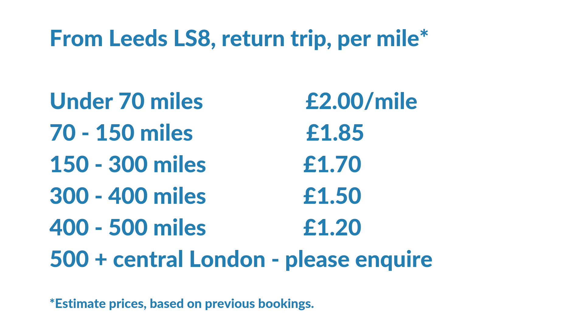 From Leeds LS8, Return trip, per mile-2.png