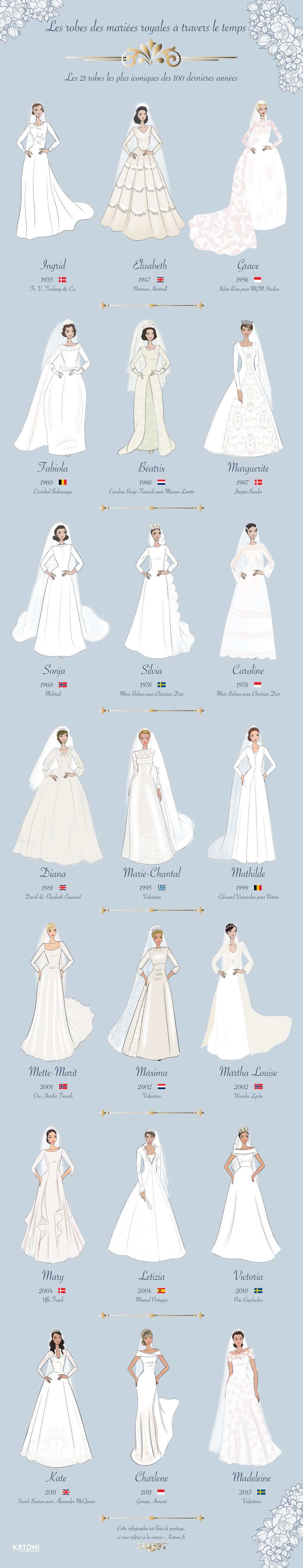 robes-mariees-royales.jpg
