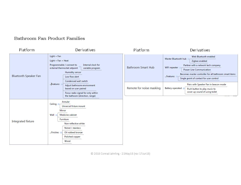 Case Study - Bathroom Fan for Website_Page_48.jpg