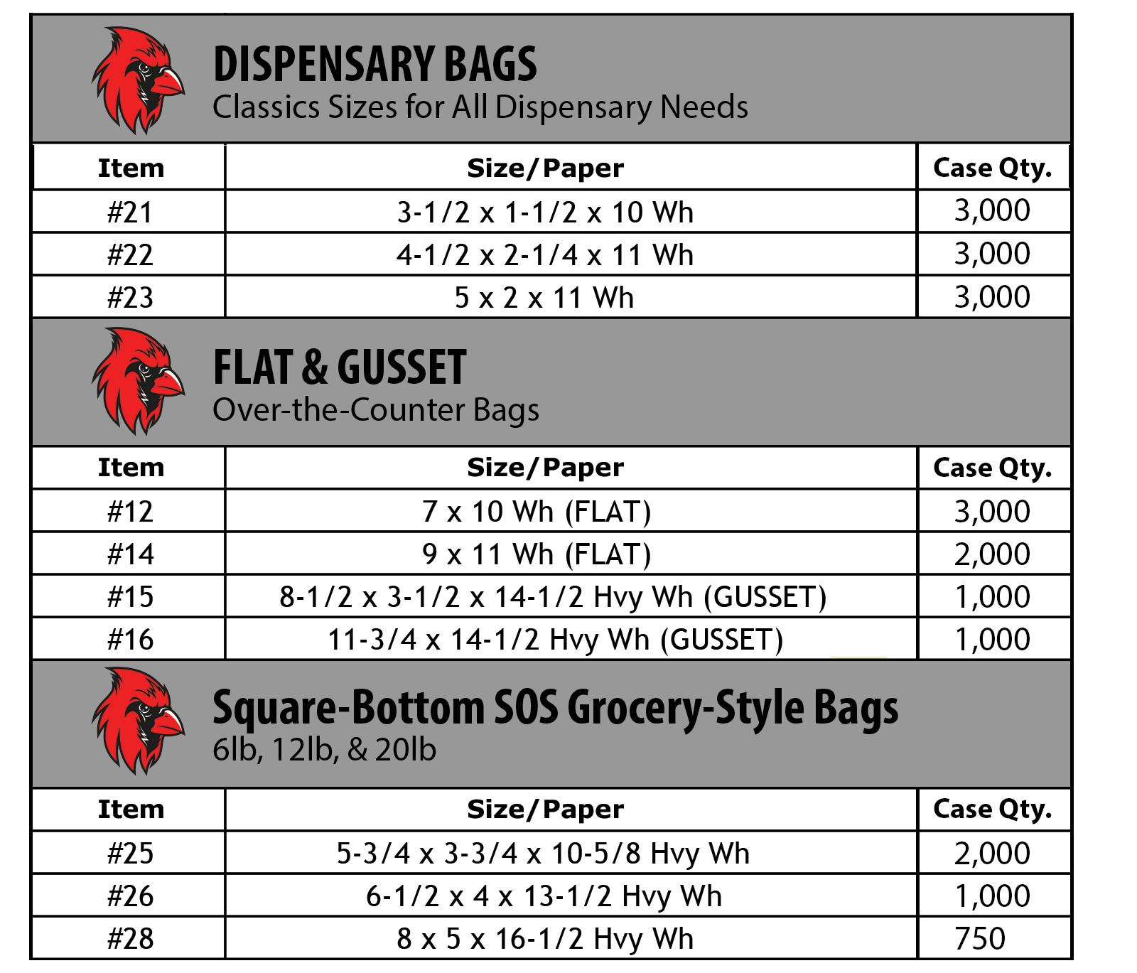 Dispensary-Bag-Specs.png